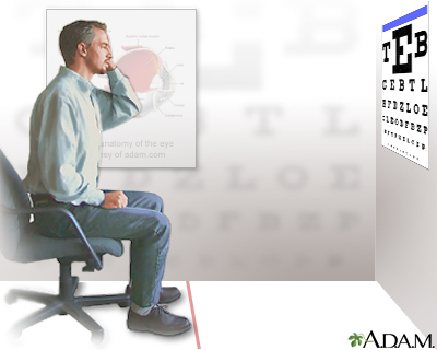 Visual acuity test