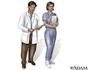 Types of health care providers